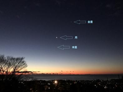 金星・月・木星 (394x295).jpg